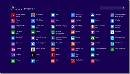 Windows 8.1 All Applications