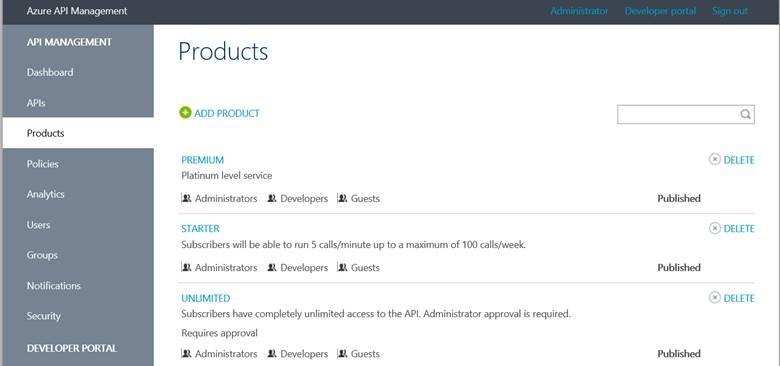 Обзор продукта Часть 3 - Business Software Products